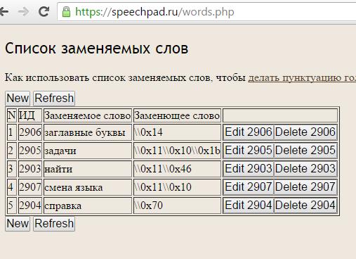 Speechpad Ru Скачать Программу Бесплатно - фото 4